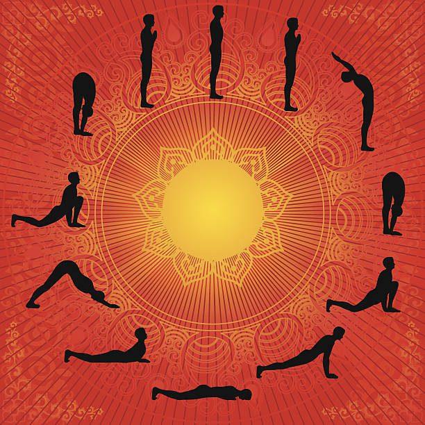 12 Yoga Steps of sun salutation ,