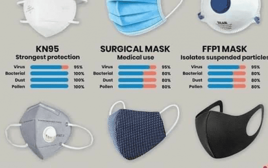 Face Mask: The New Normal Fashion Trends