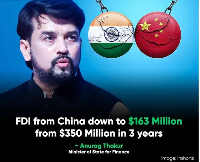 india china finance