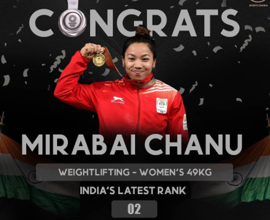 Mira bai chanu won silver medal in tokyo olympics